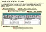 Tabelas Access_2